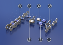 Roller Chain Layout
